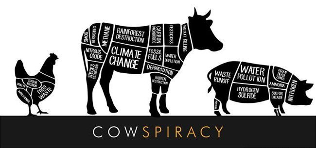 Cowspiracy Global Warming Infographic