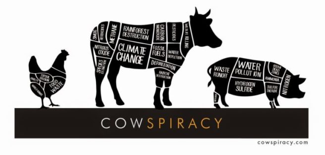 Best Conspiracy Movie #5: Cowspiracy
